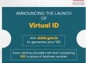 How To Generate Aadhaar Virtual ID Online ?