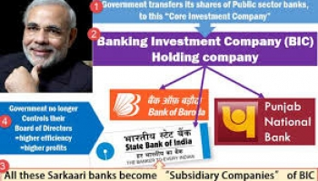 Bank Board Bureau (BBB) For Public Sector Banks – Details