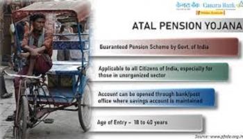 Canara Bank – Atal Pension Yojana Account Opening Online Guide