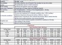 Corona Kavach – Canara Bank Health Insurance Policy For COVID