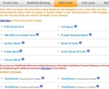 IRCTC Bank Transaction Charges – All Banks