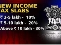 Income Tax Slab Rates For AY 2014-2015 and FY 2013-2014