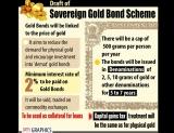 What is Sovereign Gold Bond Scheme 2015?