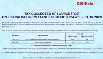 Know TCS Rate on Foreign Remittance, Calculation & Eligible Transactions