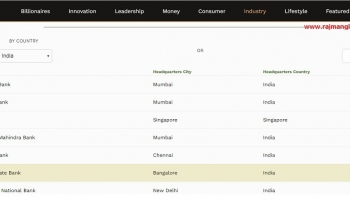 Forbes List of Best Banks in India – Syndicate Bank Leads the Way !