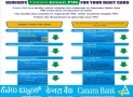 How To Generate Canara Bank Green PIN Online ?