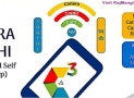 How To Use 'Canara Saathi Application' For Credit Card Services ?