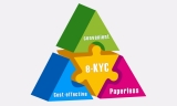 How To Link Mutual Fund eKYC with Aadhaar ?