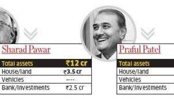 List of Richest Minister in India , Are Indian Politicians So Poor ?